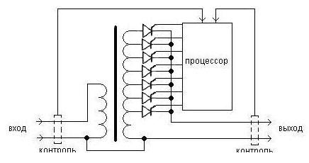 Тиристорный стабилизатор напряжения.
