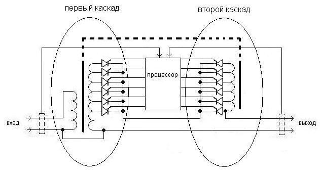 выходной каскад электроудочки - Практическая схемотехника.